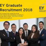 [EY VIETNAM] – IT Risk Assurance and Analytics Fresh Graduate Program