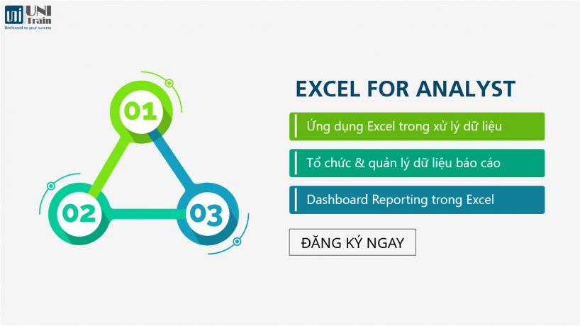 Excel for Analyst – Combo 3 khóa học kỹ năng Excel