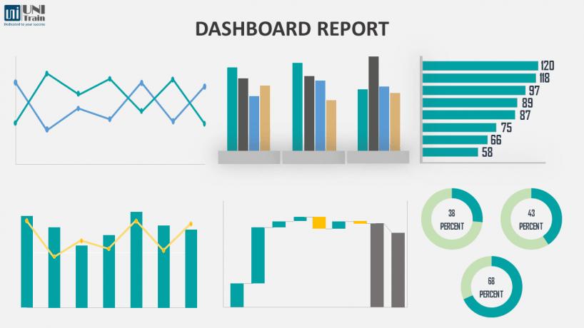 Các loại biểu đồ thông dụng trong Excel