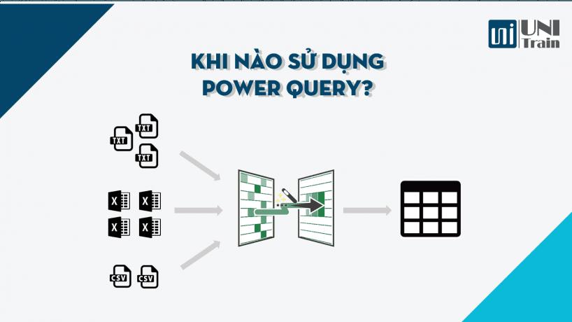 Khi nào sử dụng Power Query?