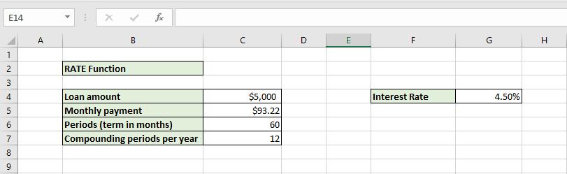 UniTrain hàm RATE trong Excel