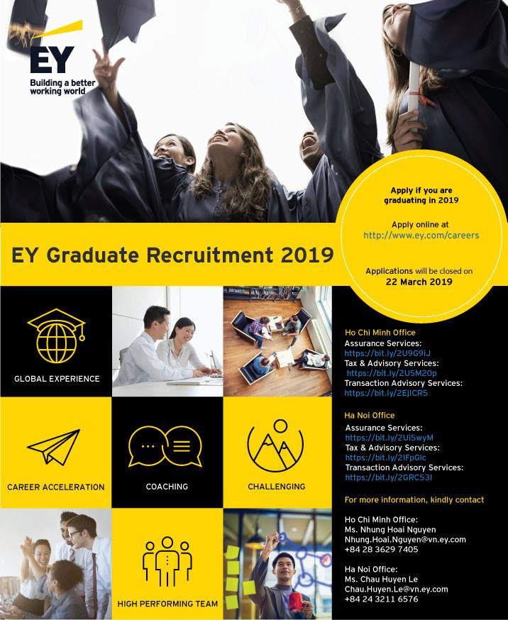 [HN, HCM] I EY Graduate Recruitment Program 2019