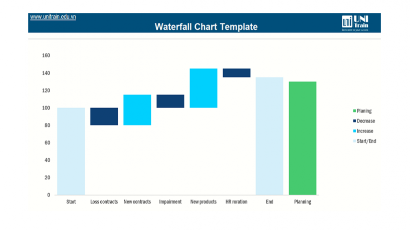 Download Waterfall Chart Template