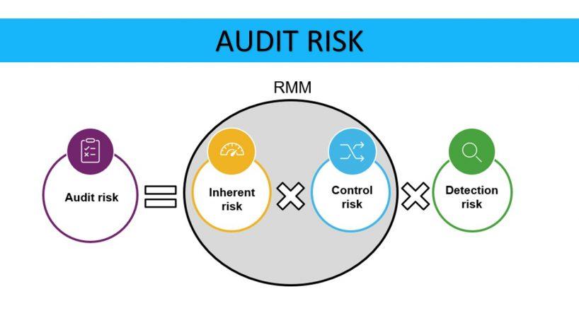 Rủi ro kiểm toán (Audit risk – AR) là gì? Các thành phần của rủi ro kiểm toán