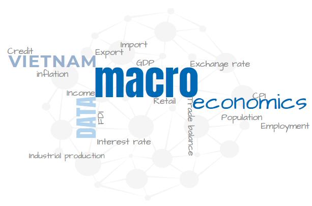 Báo cáo Kinh tế Vĩ mô tháng 2/2020 của HSC Research
