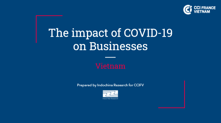 Download tài liệu The impact of Covid-19 on businesses