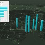 Hướng dẫn cách vẽ bản đồ 3D trong Excel