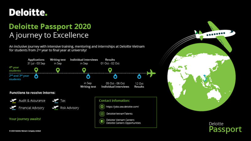 Deloitte Passport 2020