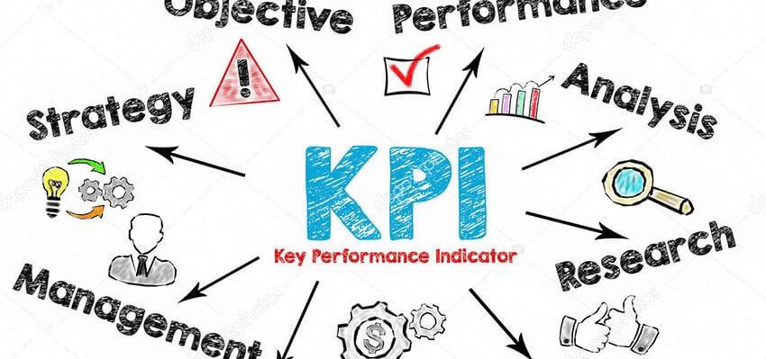 Những lầm tưởng về KPI