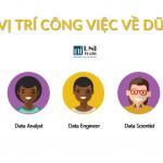 Các vị trí công việc về dữ liệu