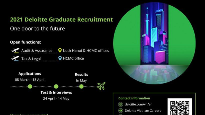 [Deloitte Vietnam] 2021 Deloitte Graduate Recruitment