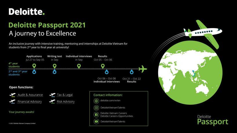 [EY Vietnam] Deloitte Passport 2021