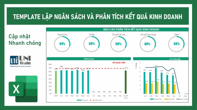 [Tải miễn phí] Template Excel lập ngân sách và phân tích kết quả kinh doanh